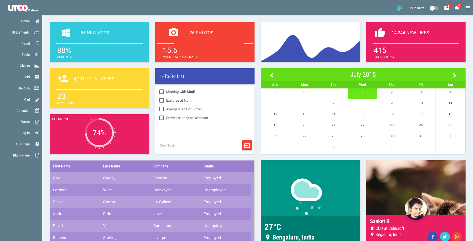 Utoo Theme: Google Material Design meets AngularJS Theme