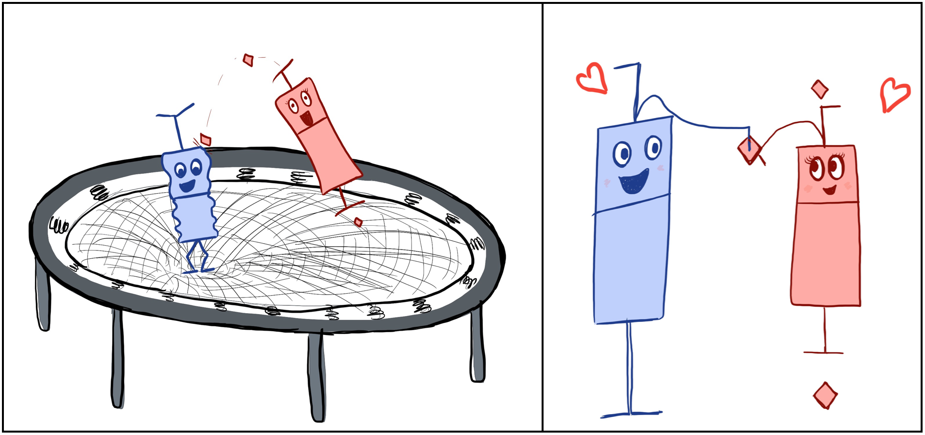 Picture of box plots on a trampoline showing they like high and low places on the x-axis.