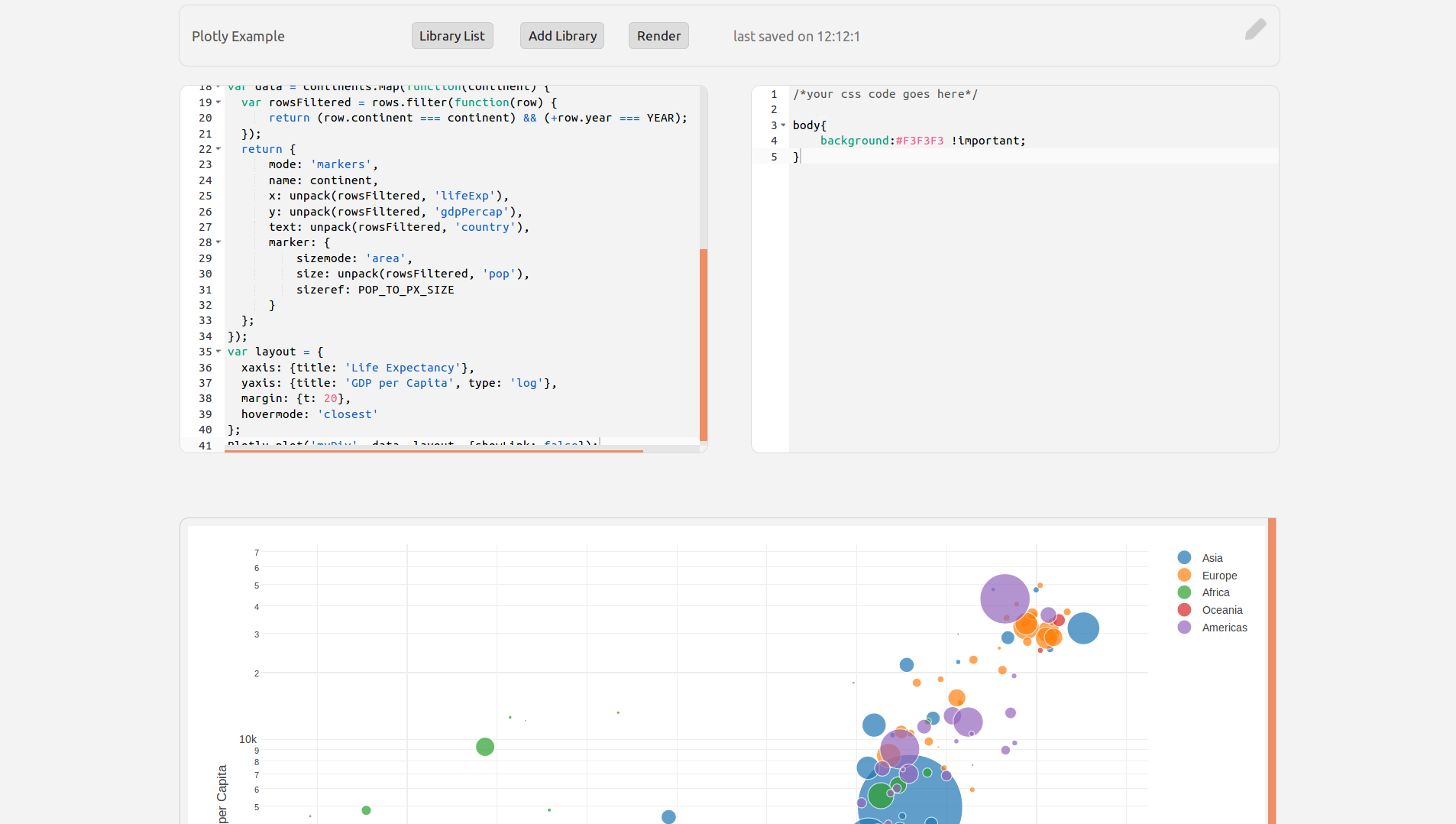 Making a Plotly js Dashboard in Datazar - Datazar Blog