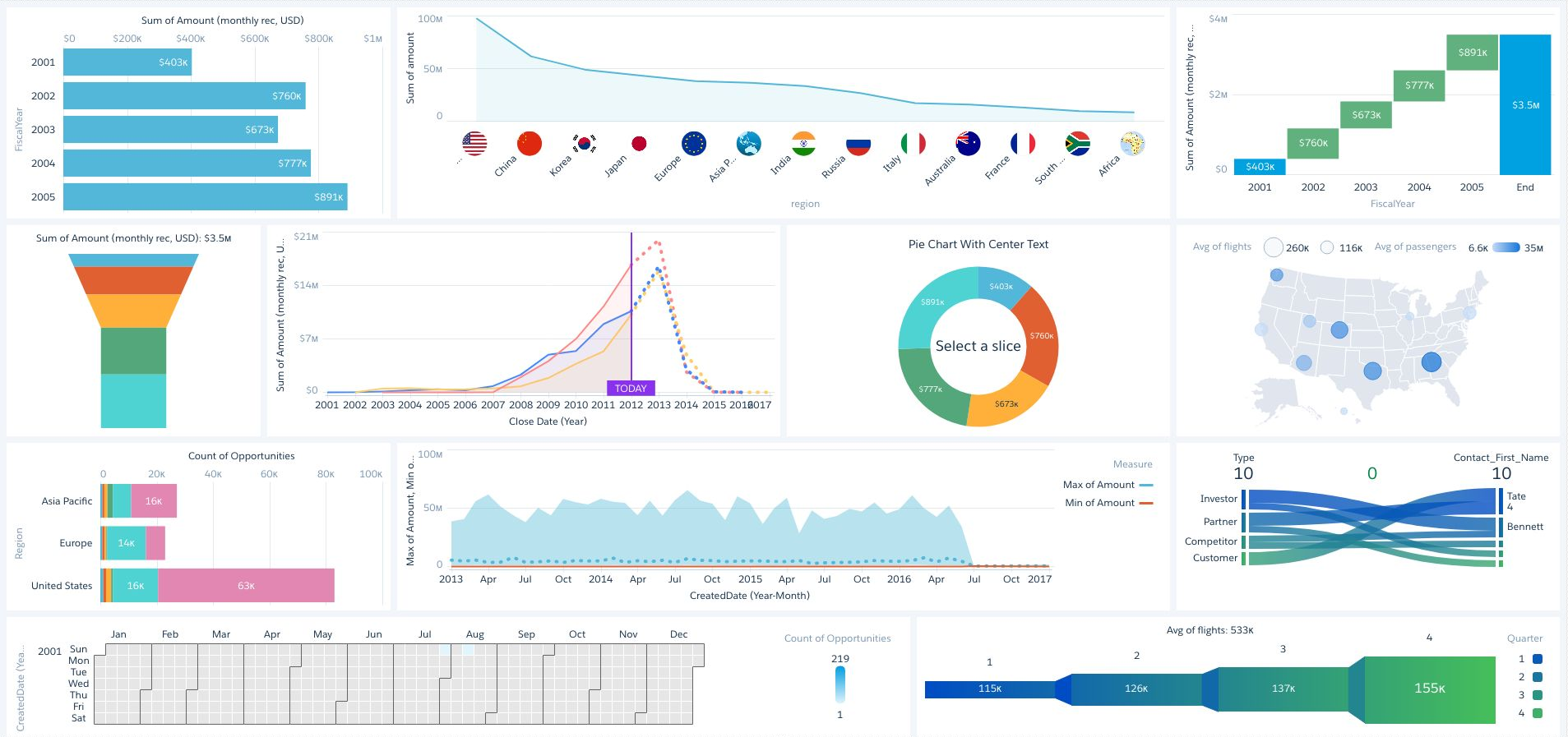 Optimizing Performance with Web Workers - Salesforce Engineering