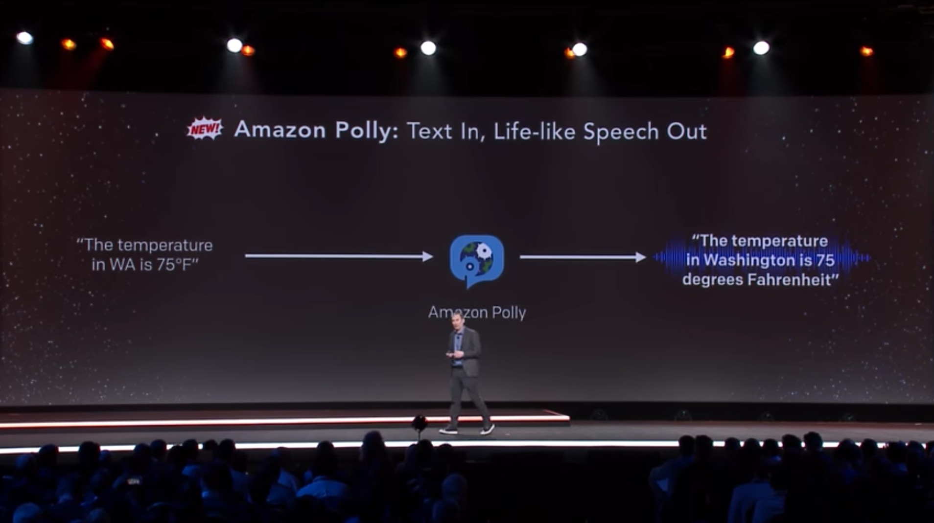 Getting Started with Amazon Polly using Node js - Taron