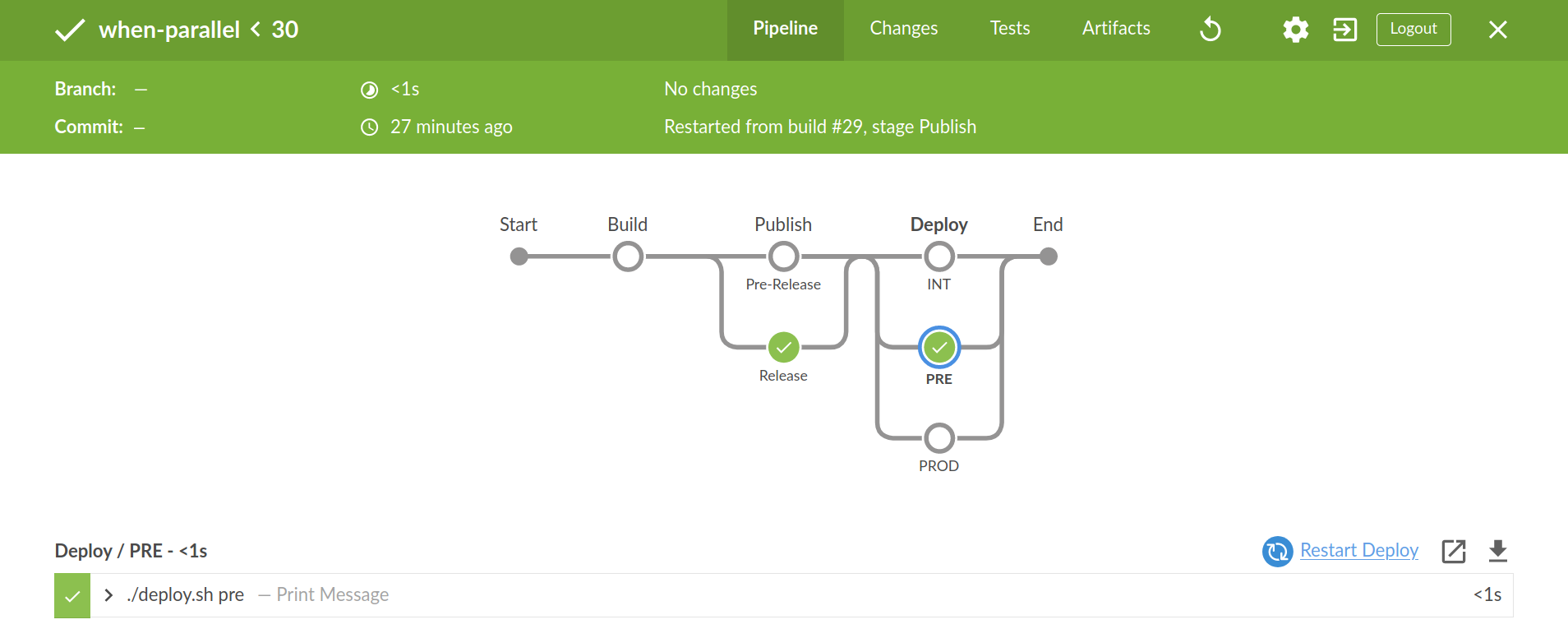 Jenkins Blue Ocean view showing a complex pipeline with parallel conditional stages