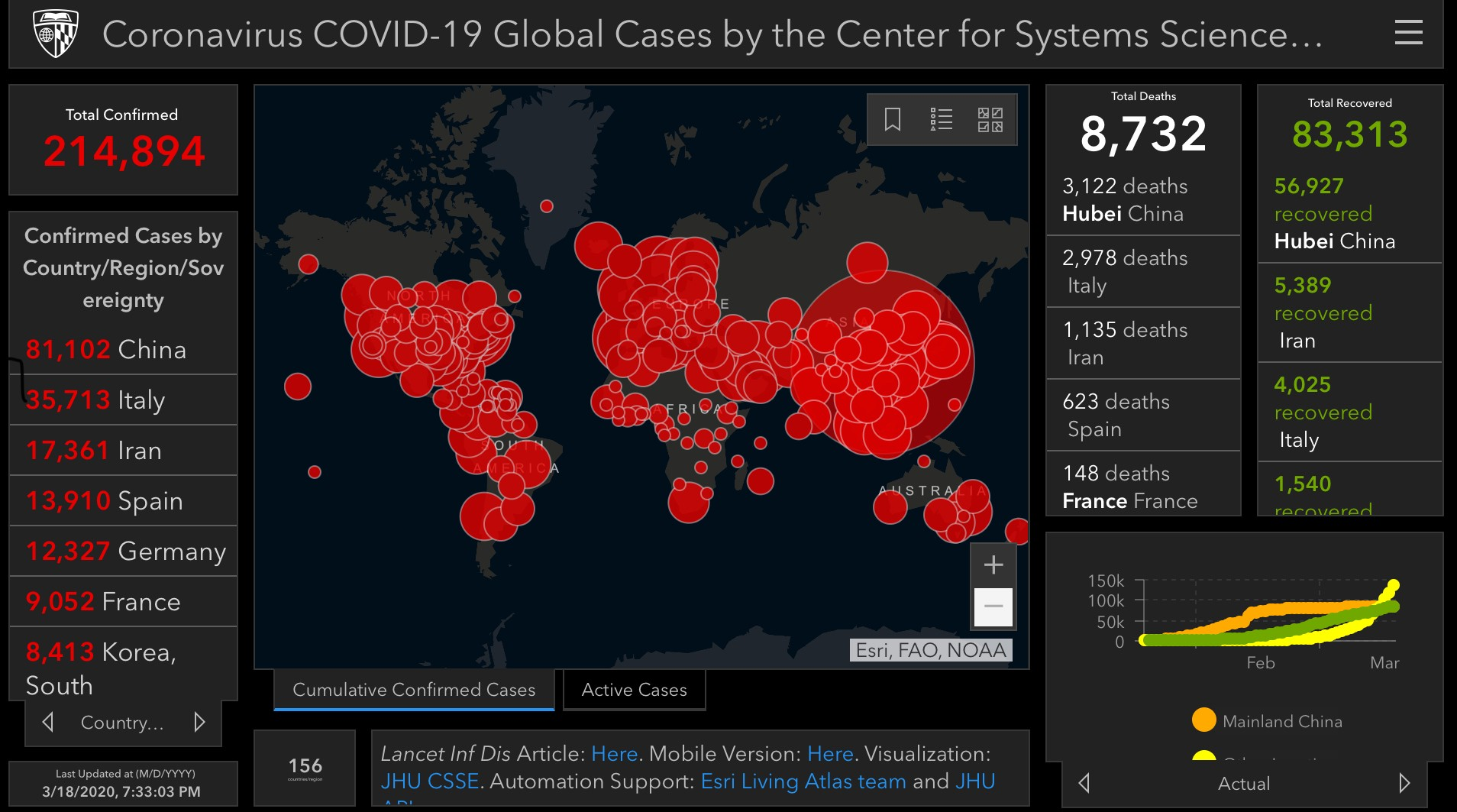 I Recreated Covid 19 In Plague Inc And The World Died In 562 Days By Toni Koraza Data Driven Investor Medium