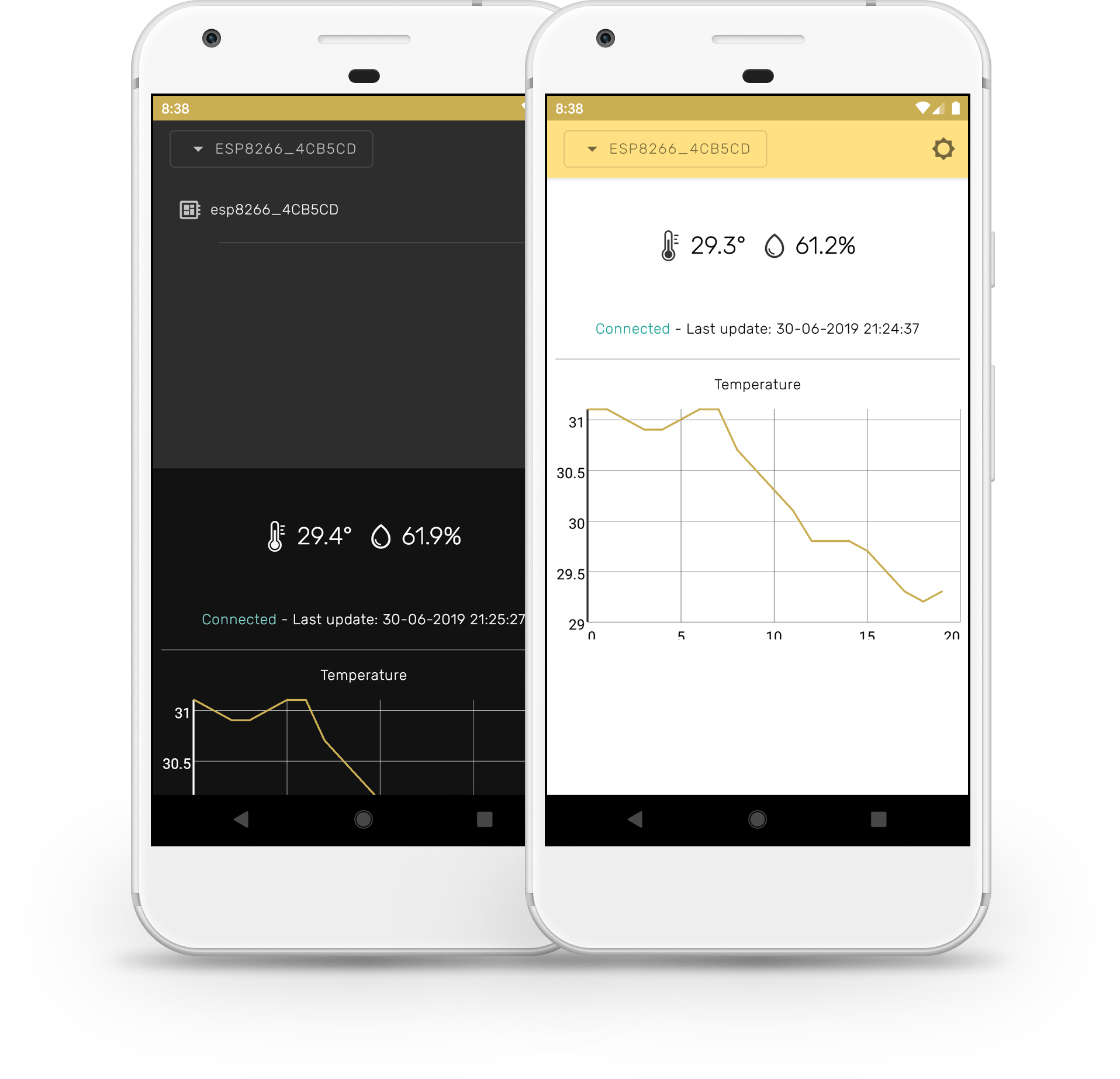 Build a weather station with Google Cloud IoT, Cloud