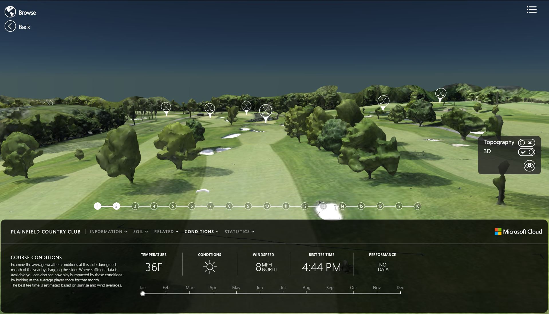 Three Reasons Golf Courses Are The Next Drone Mapping Territory By Pix4d Medium