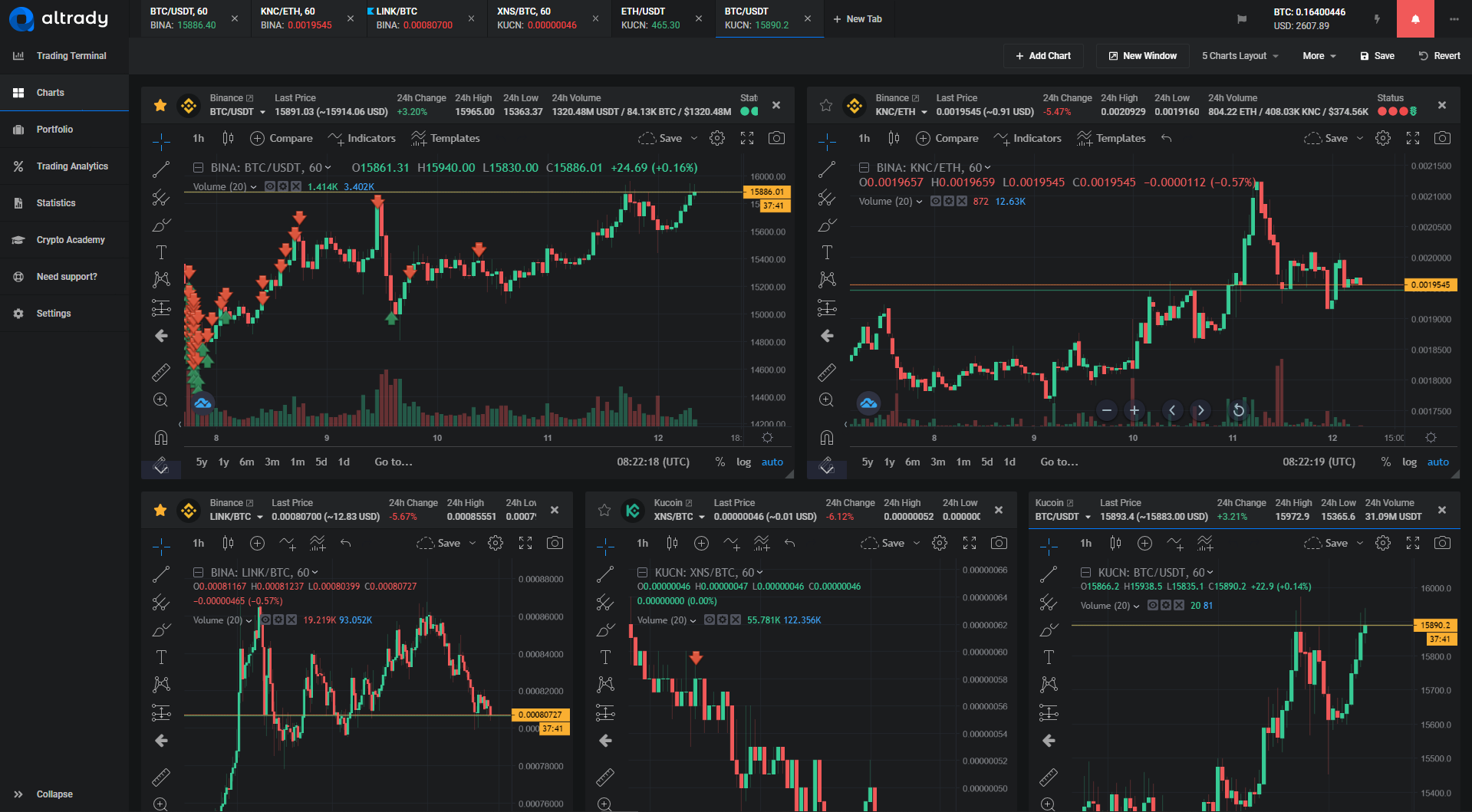 Real time cryptocurrency charts duckworth vs hewitt betting expert tips