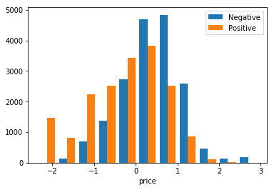 Learning to rank with Python scikit-learn - Towards Data Science