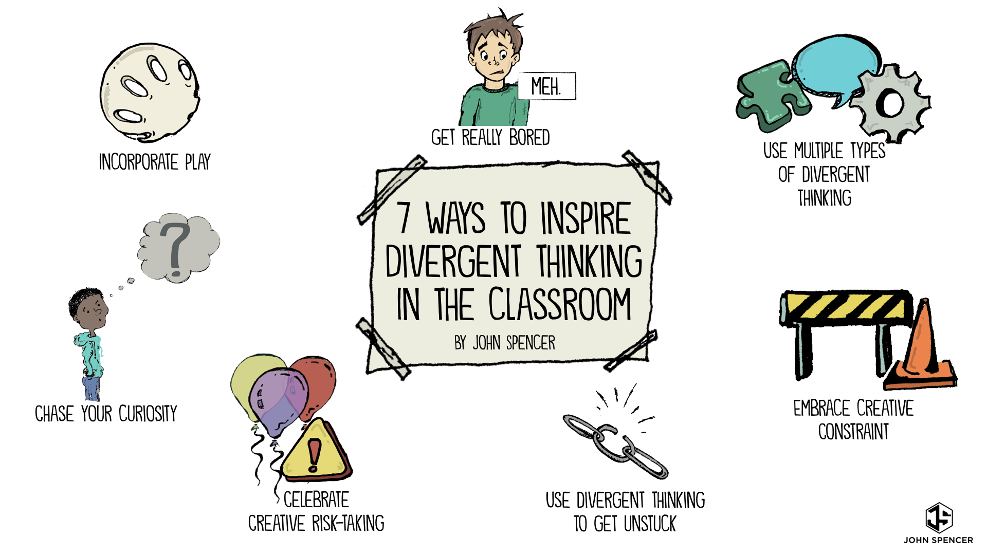 Divergent Thinking: Selected full-text books and articles