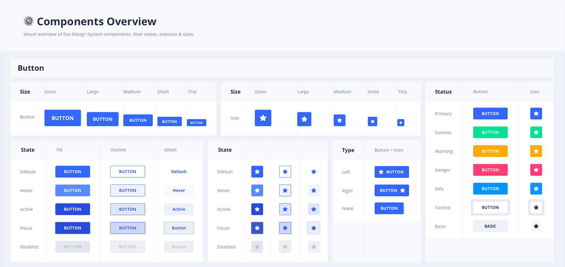 Why You Should Use A Design System And How Eva Helps You With That By Vladimir Lugovsky Akveo Engineering Medium