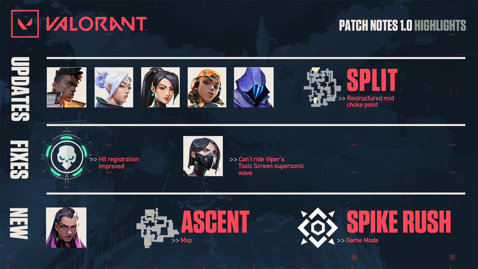 VALORANT Patch Notes Launch graphic