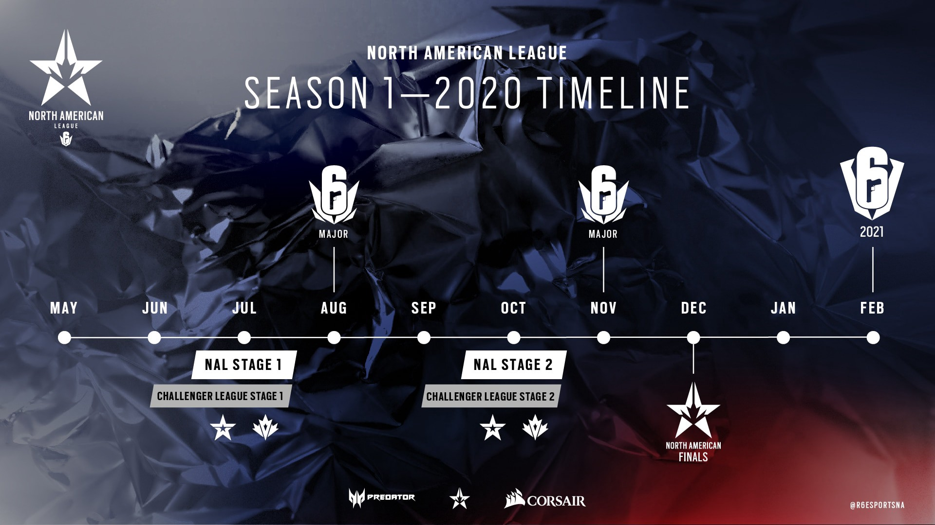 Rainbow Six: Siege esports North American League timeline for 2020 Season 1