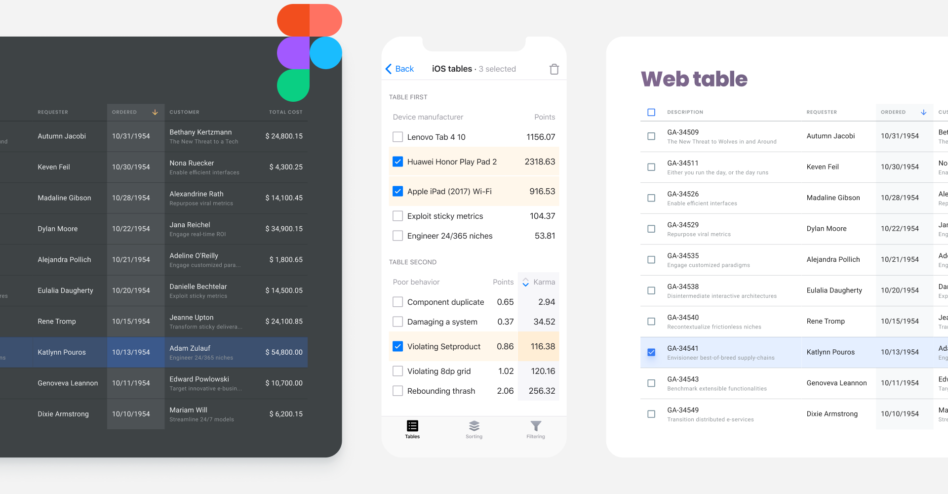 Tables Ui Design In Figma Data Grid By A Single Component By Roman Kamushken Ux Collective