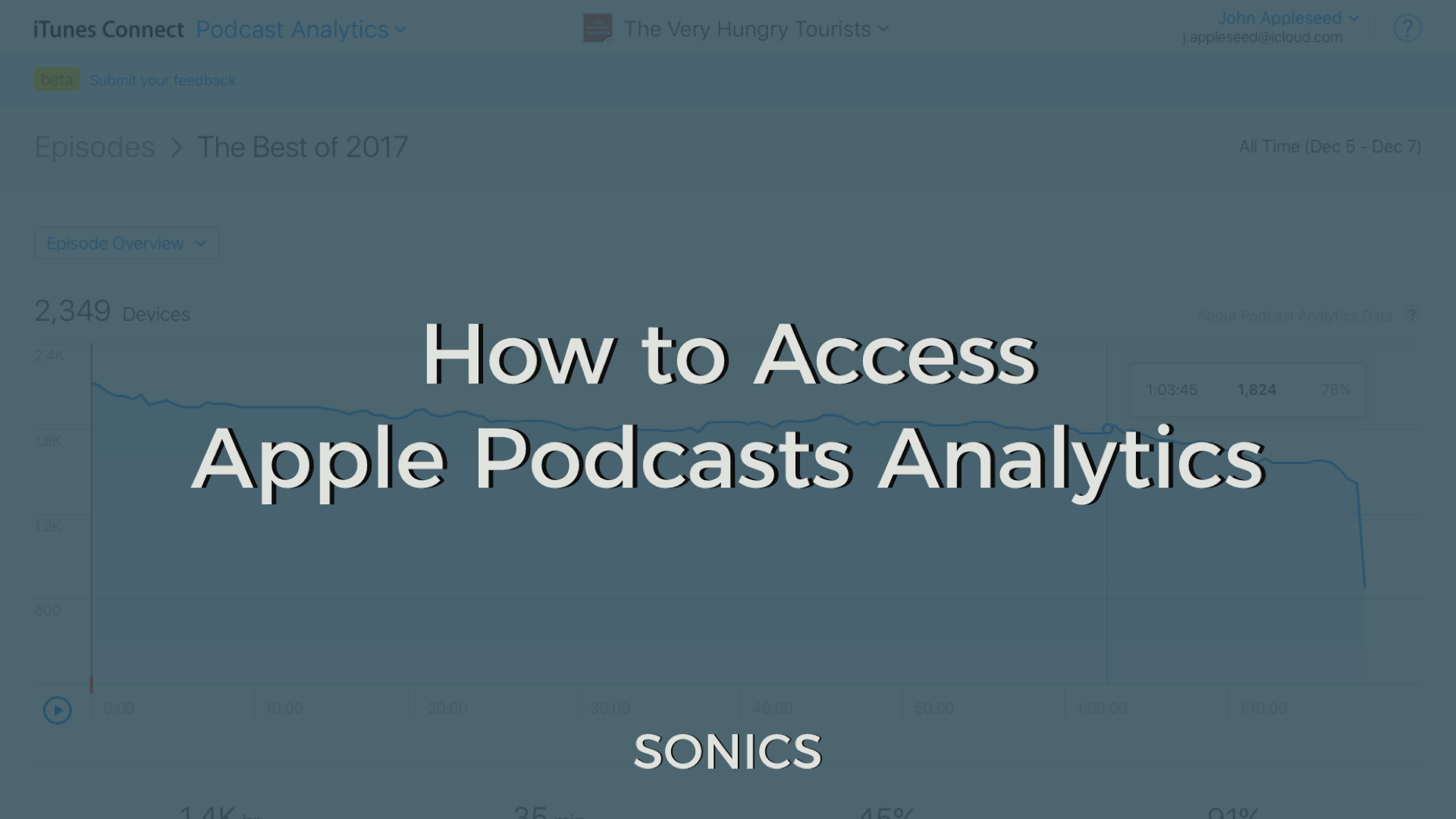 How to Access Apple Podcasts Analytics - Podcast 101 - Medium