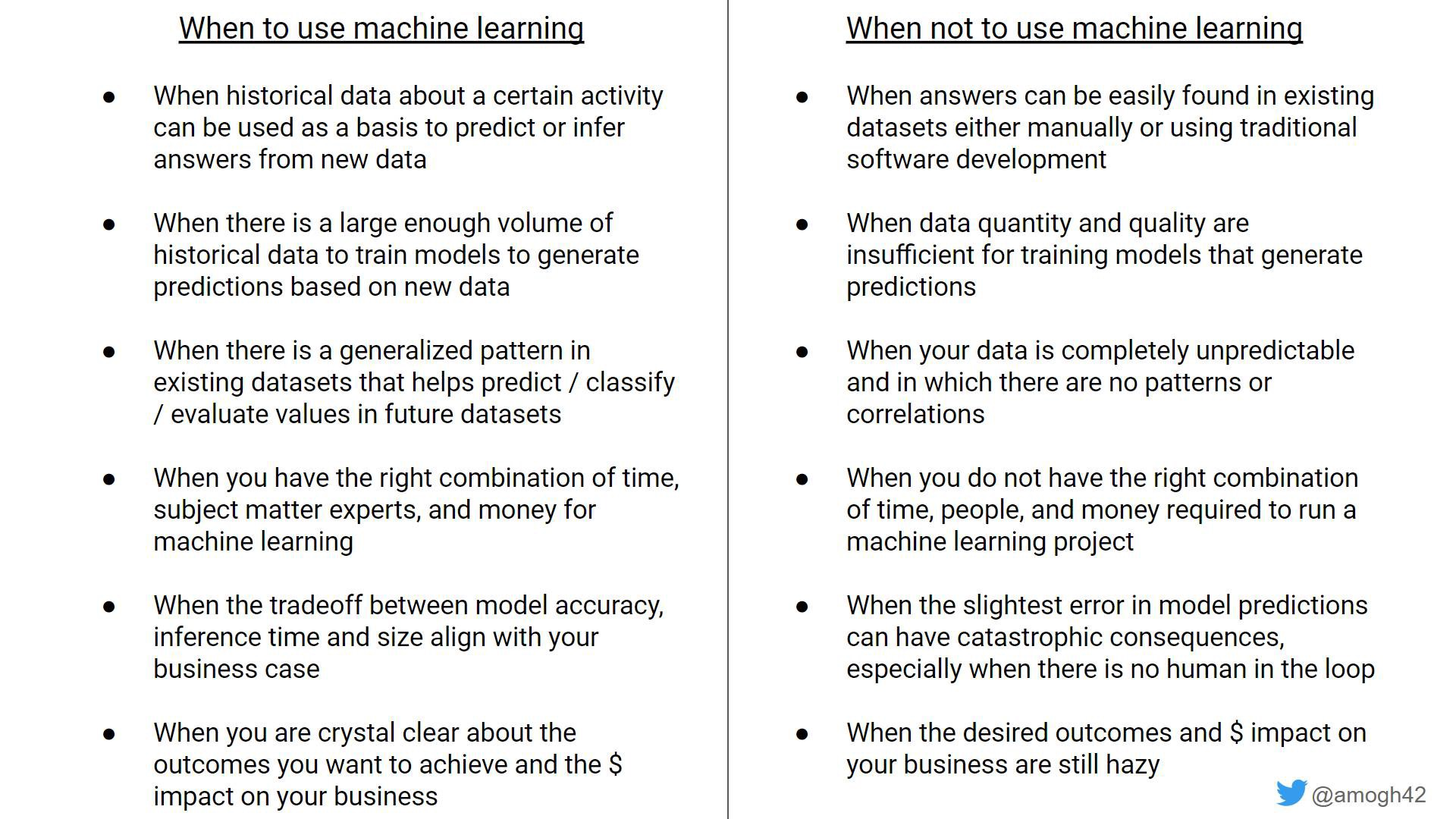 If you can check all the items on the left, you might be ready to use machine learning in your product