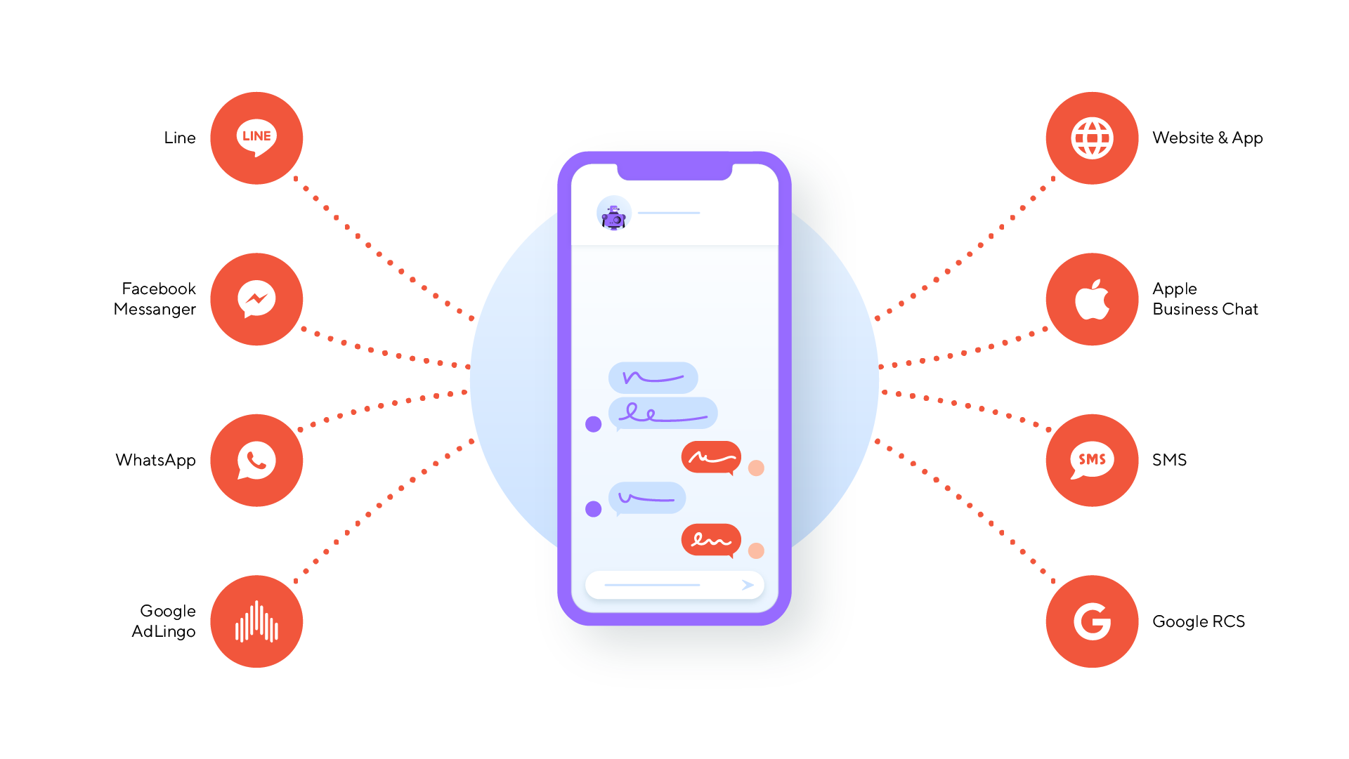Adlingo rise of the chatbots in customer experience - masters blog