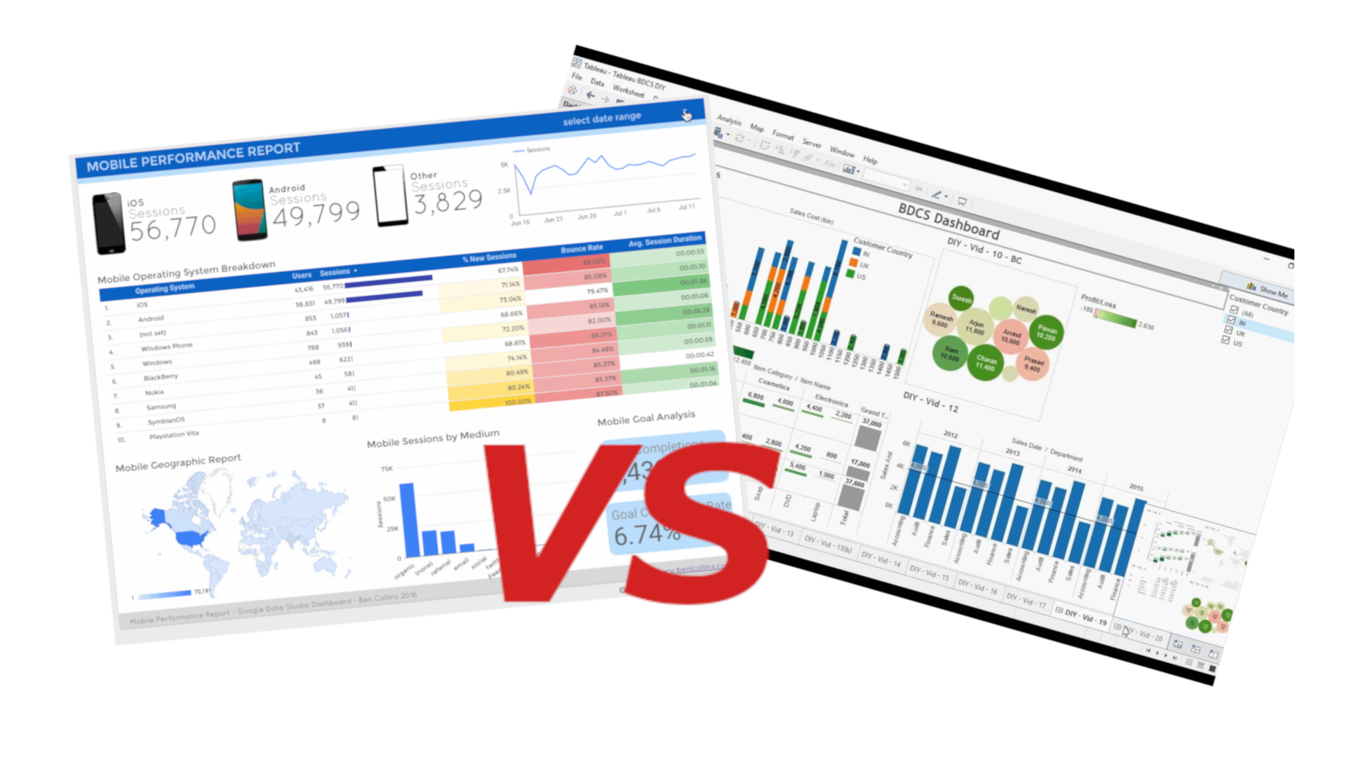 5 Reasons to switch from Tableau to Google DataStudio