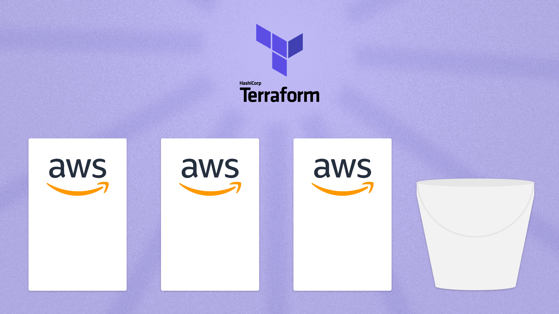 AWS Multi-Account Architecture with Terraform - Westwing Tech