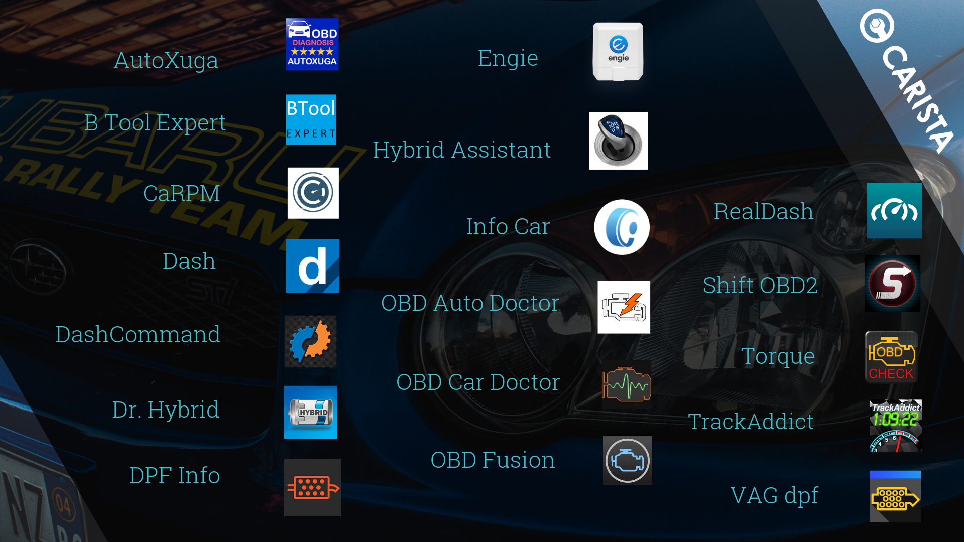 "Knowledge is Power "" Carista OBD2 Partner Apps - Carista Blog"