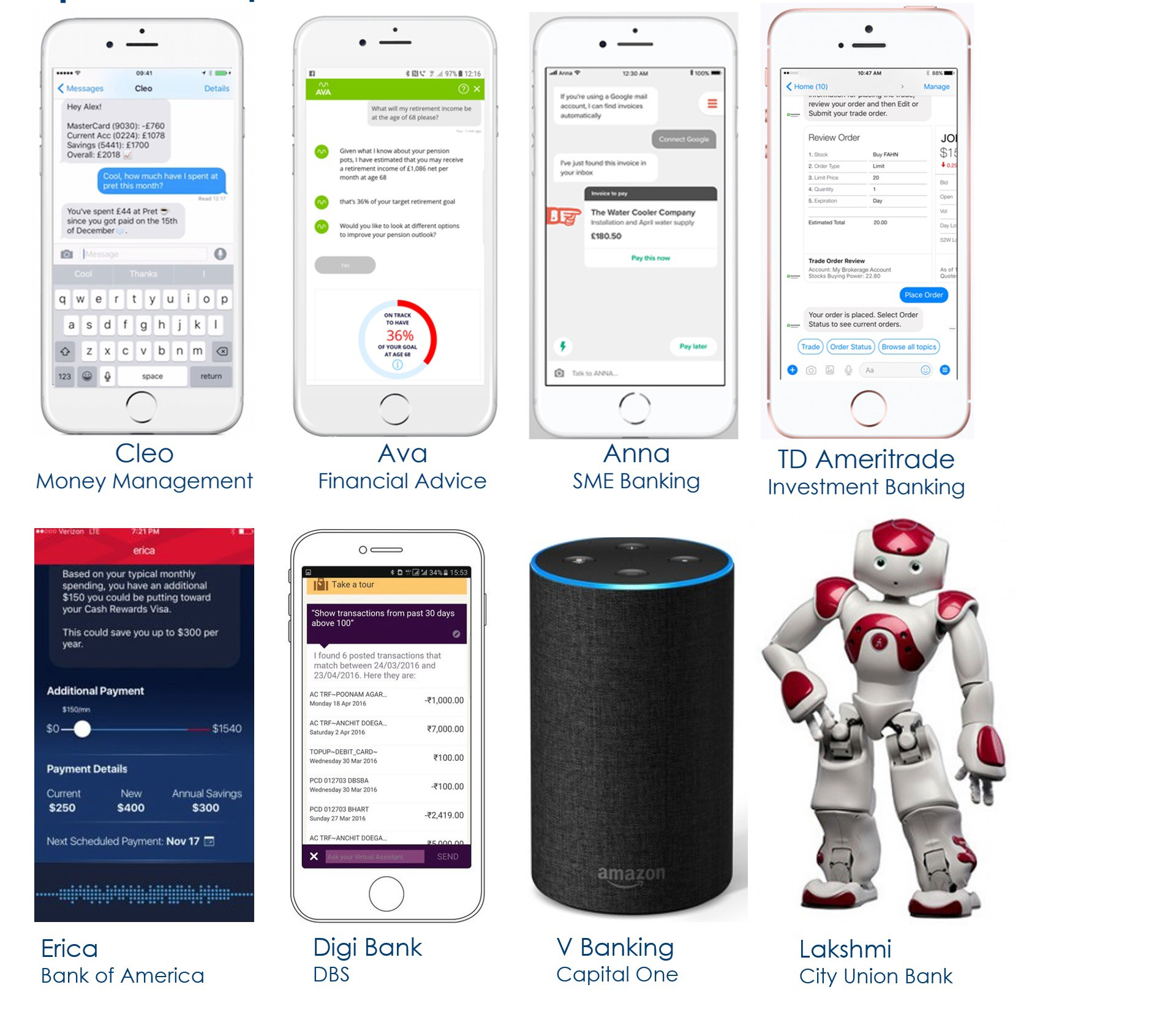 Conversational Banking Challengers and Innovators - Chatbots