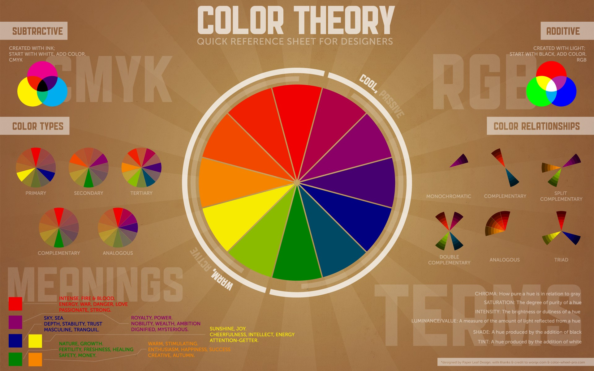 Which Colors To Avoid In Web Design By Bradley Nice Medium