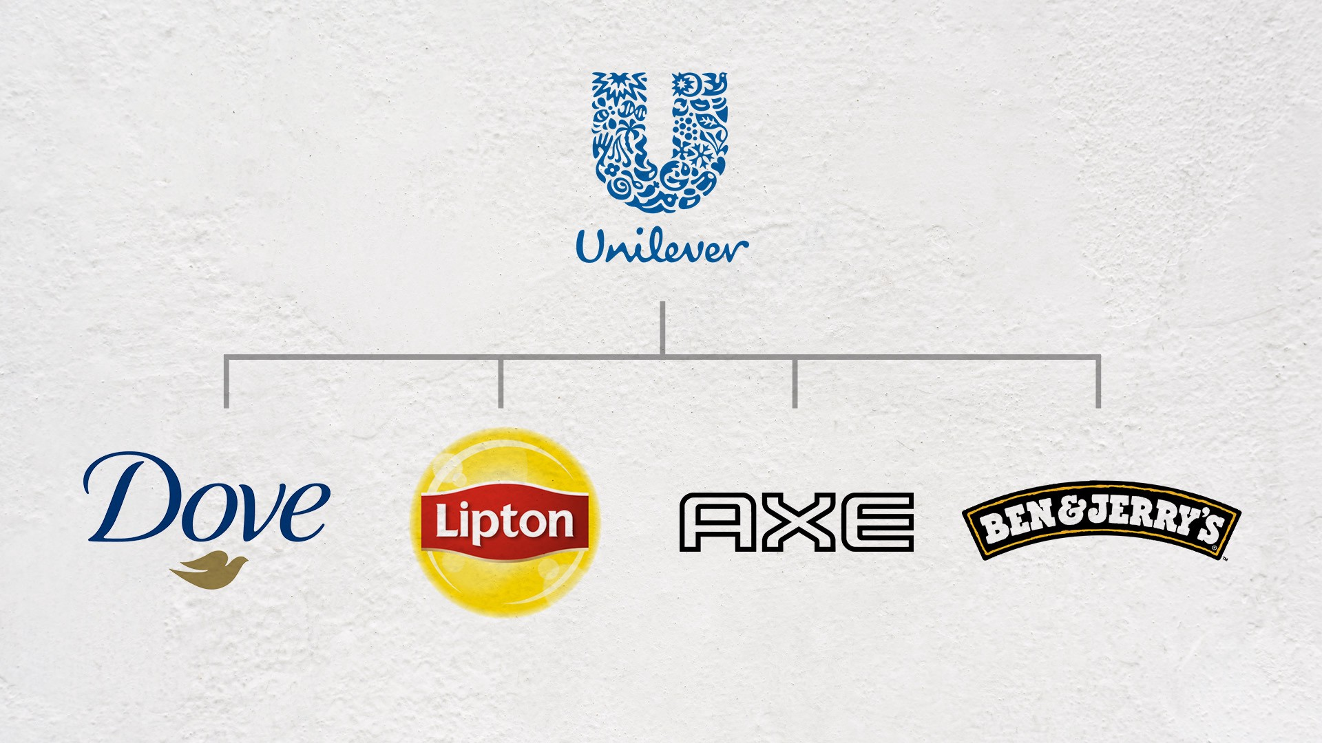 How to Choose the Right Brand Architecture - R&G Strategic