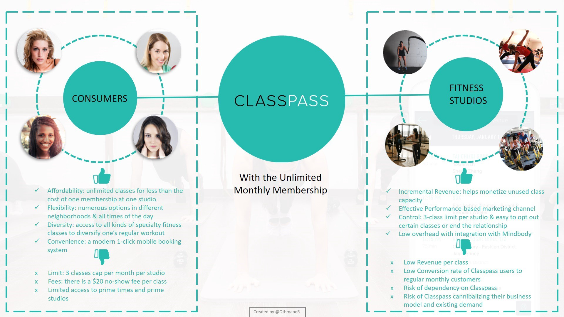 The Ultimate Guide To Classpass Business Model