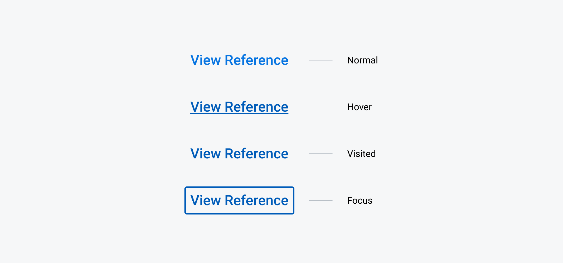 Canvas standard visual focus states applied to a text button