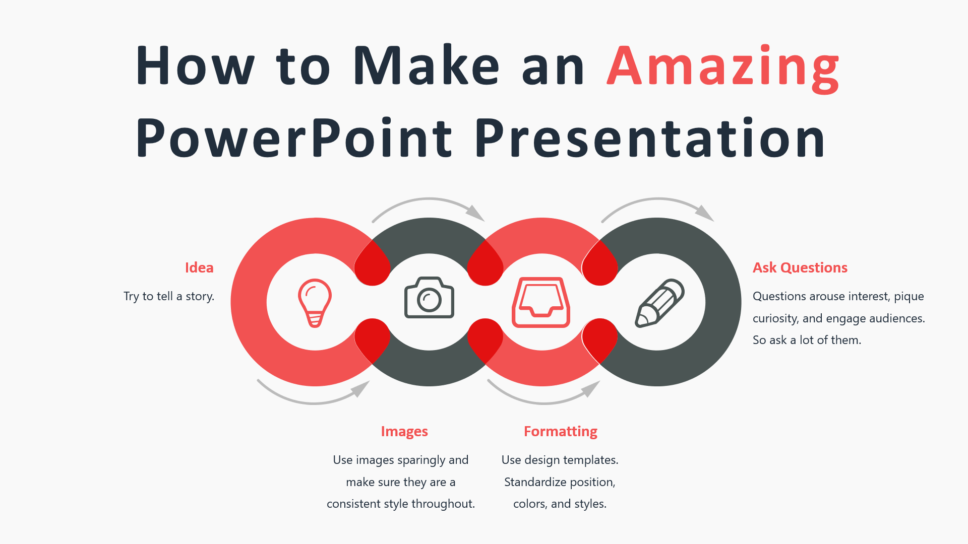 How To Make An Amazing Powerpoint Strategic Communications