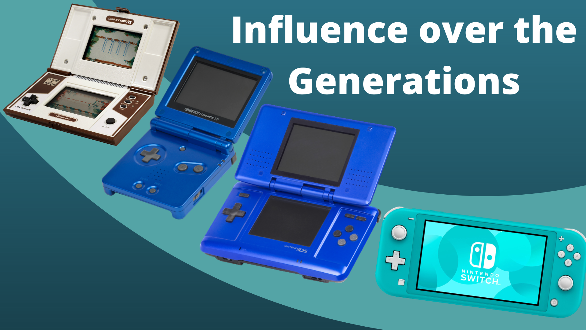 From the Game and Watch to the GameBoy SP influencing generations of consoles like Nintendo DS and even the Nintendo Switch.