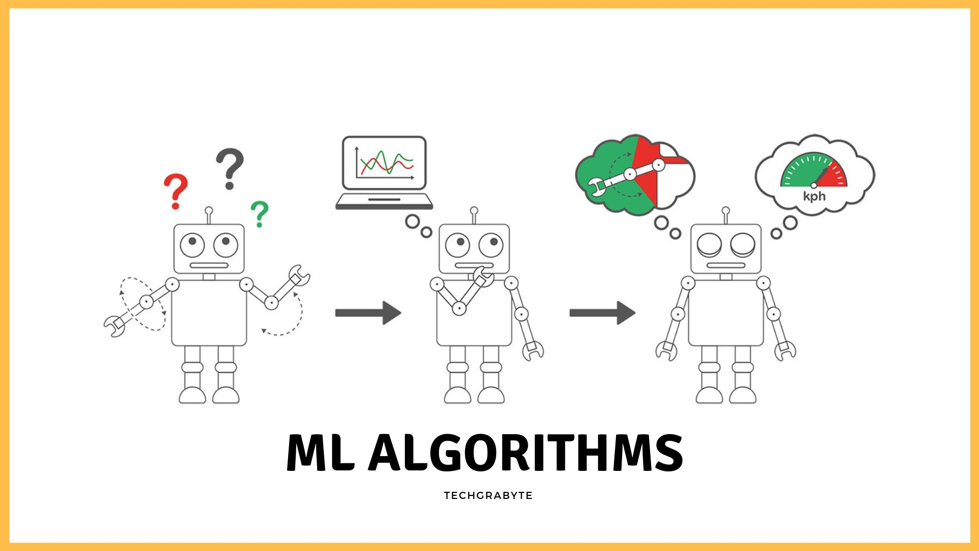 Do you know how to choose the right machine learning algorithm among
