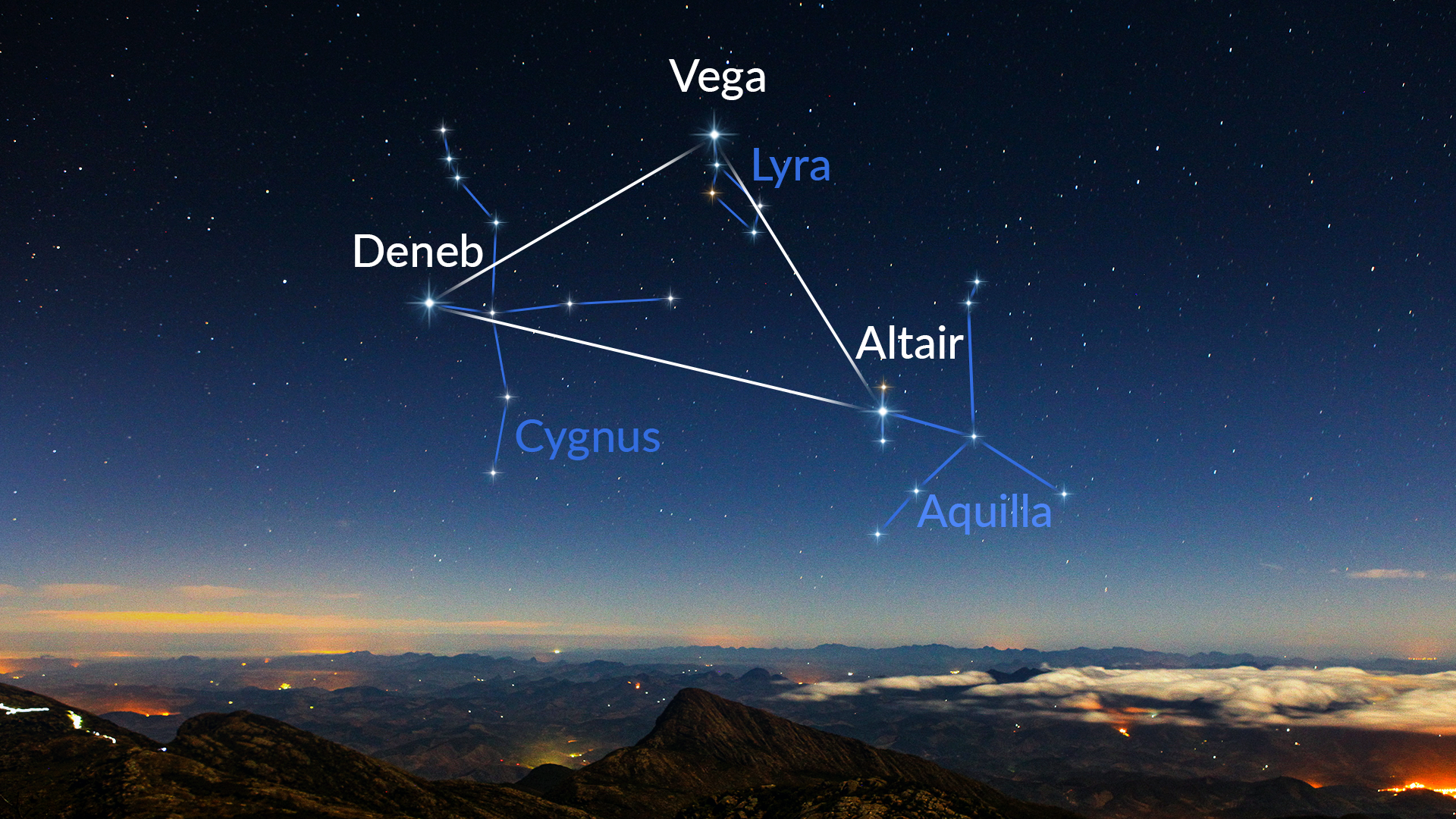 The three stars and their constellations. Credit: Starwalk