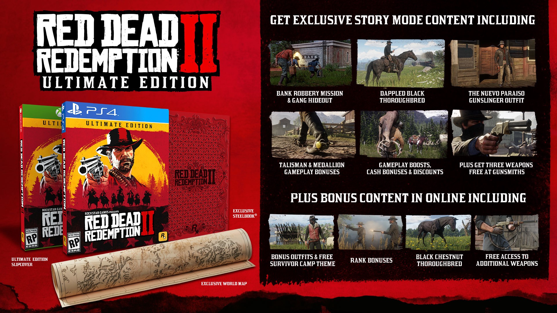 Red Dead Redemption 2's Pre-order Bonuses are Anti-consumer