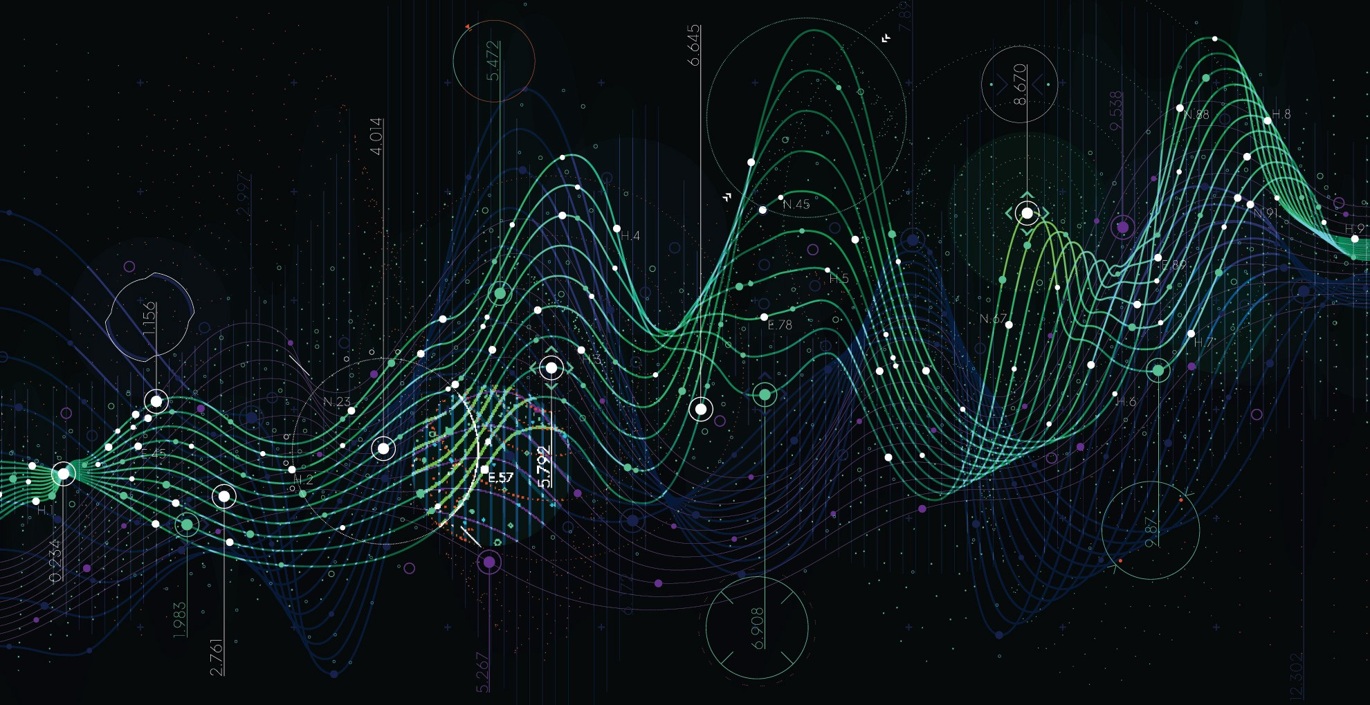 Why Prescriptive Analytics Is the Future of Big Data