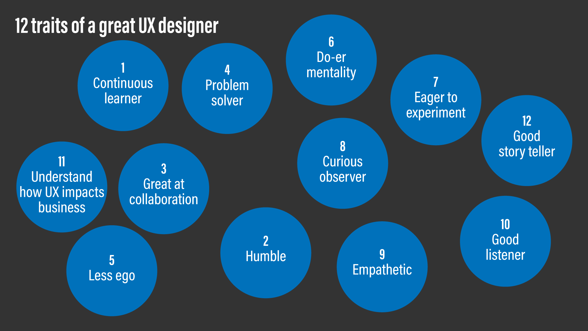 12 Traits Of A Great Ux Designer Many People Seem To Struggle Finding By Ryu Sakai Ux Collective