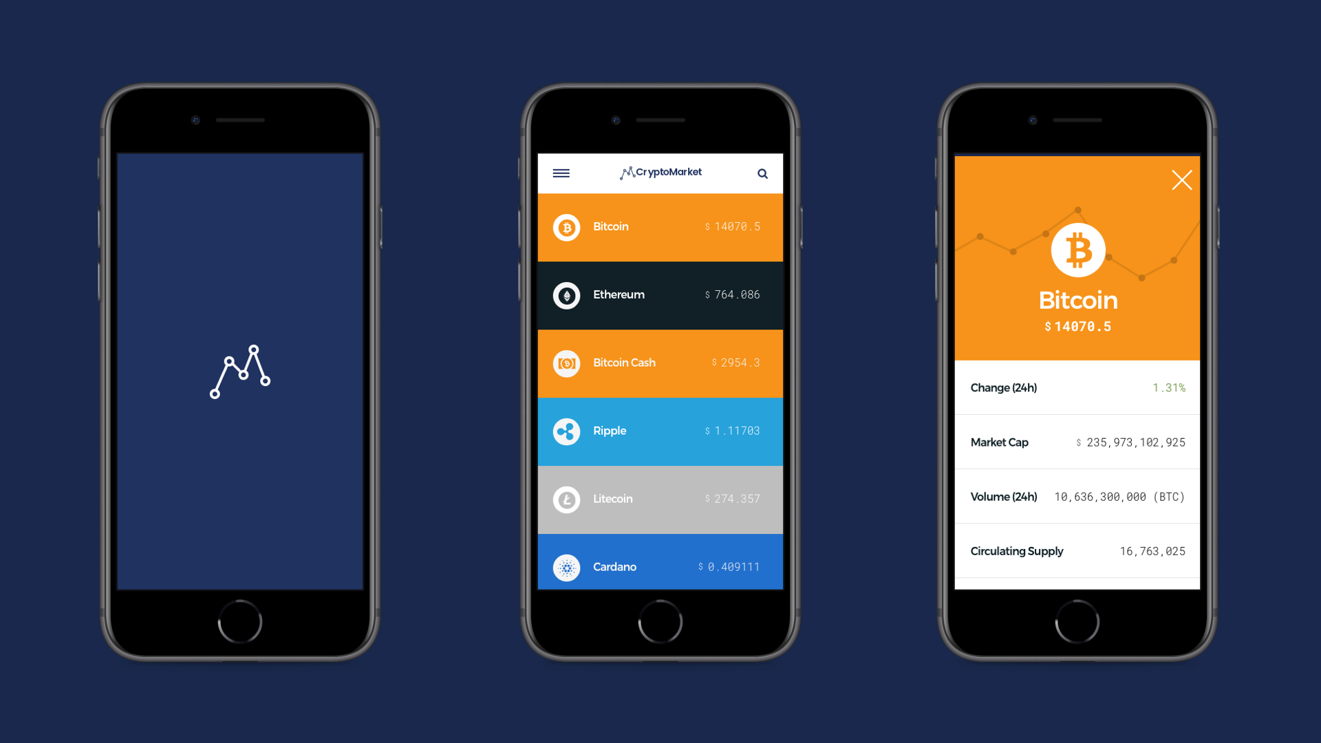 Real data prototypes with Sketch and Framer - UX Collective
