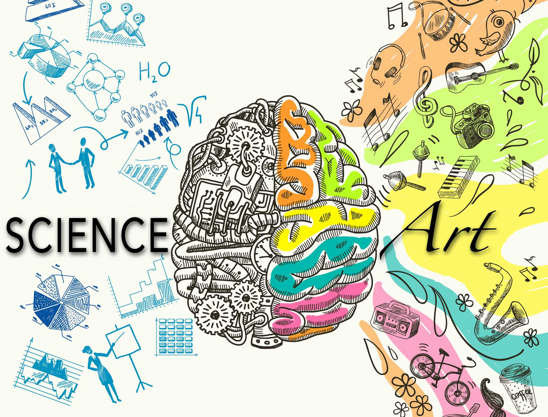science marketing digital sales brain bilim ve libertad colores connection arte islamic drawing proceso driven marketers week notes two ciencias