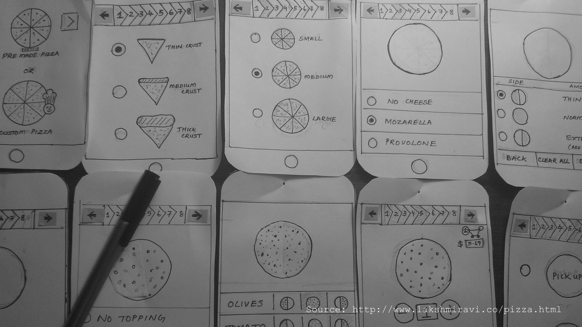 A guide to paper prototyping & testing for web interfaces