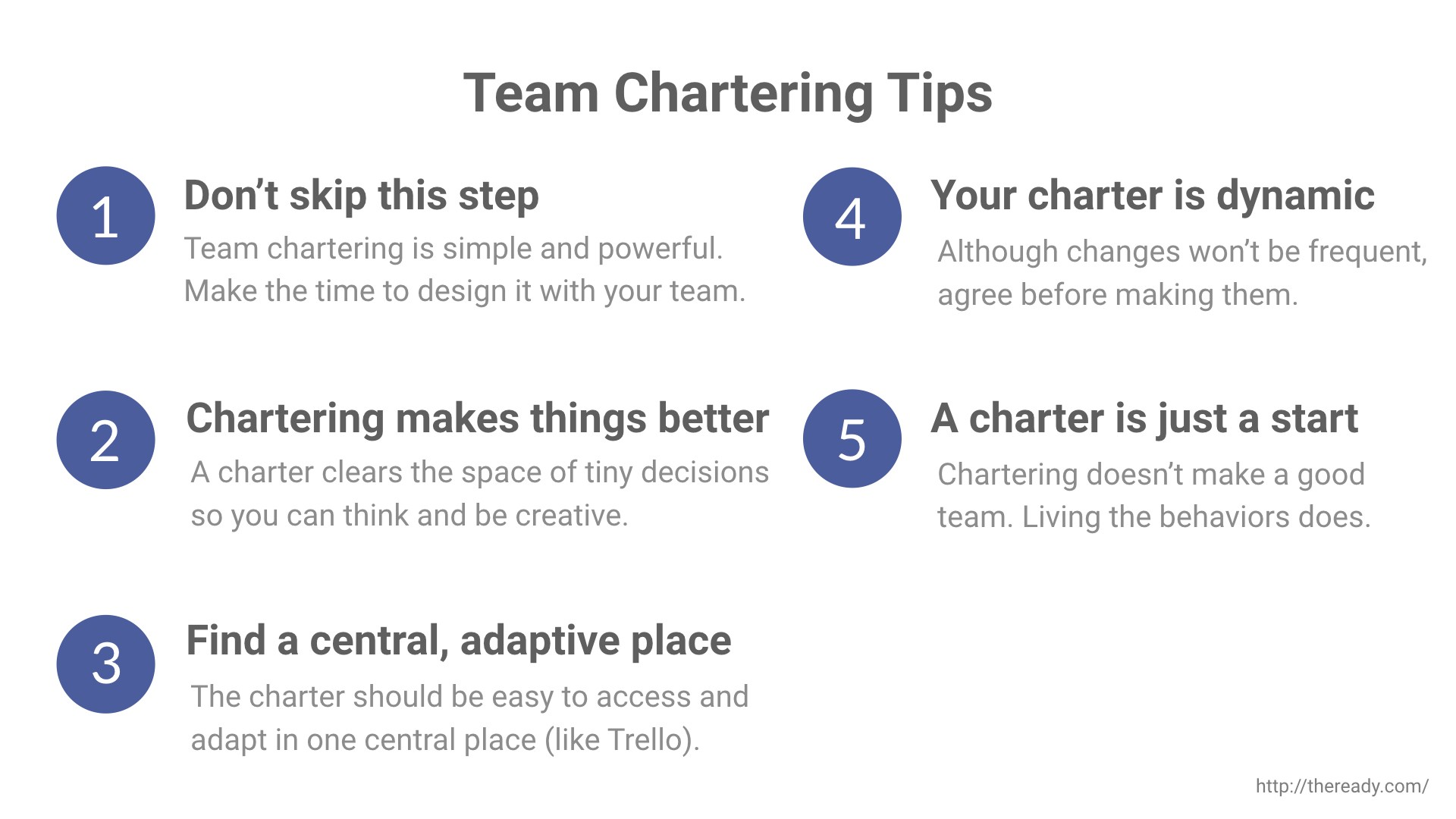 How to Build High-Performing, Self-Managed Teams - The Ready