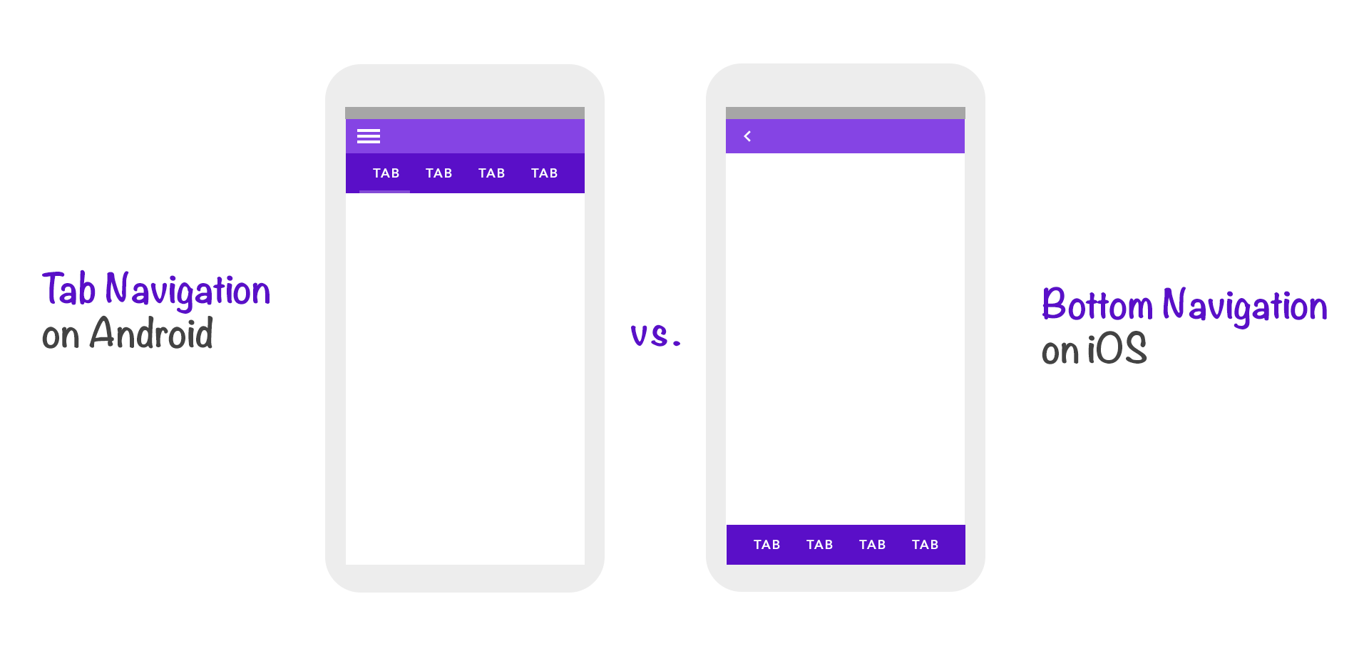 Platform specific UI pattern—Navigation bar on Android and iOS