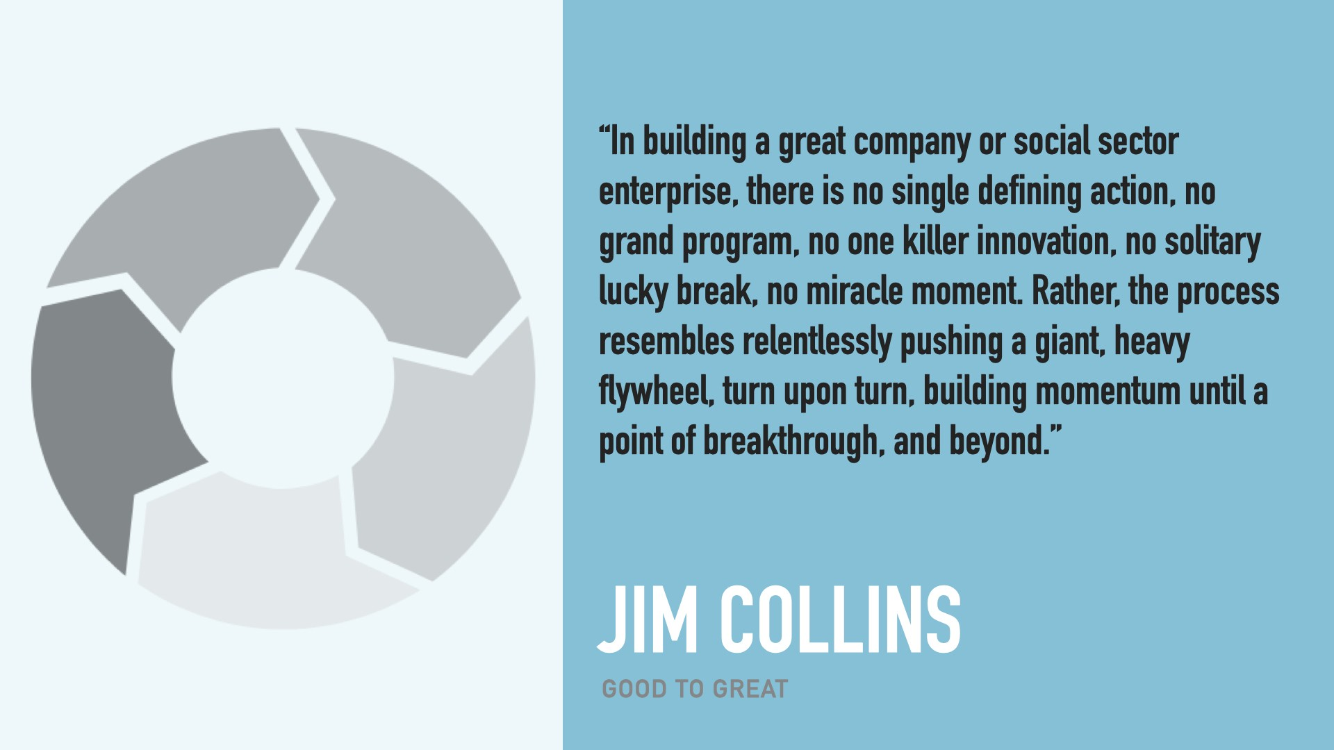 """Jim Collins flywheel definition: """"In building a great company or social sector enterprise, there is no single defining action, no grand program, no one killer innovation, no solitary lucky break, no miracle moment. Rather, the process resembles relentlessly pushing a giant, heavy flywheel, turn upon turn, building momentum until a point of breakthrough, and beyond."""""""
