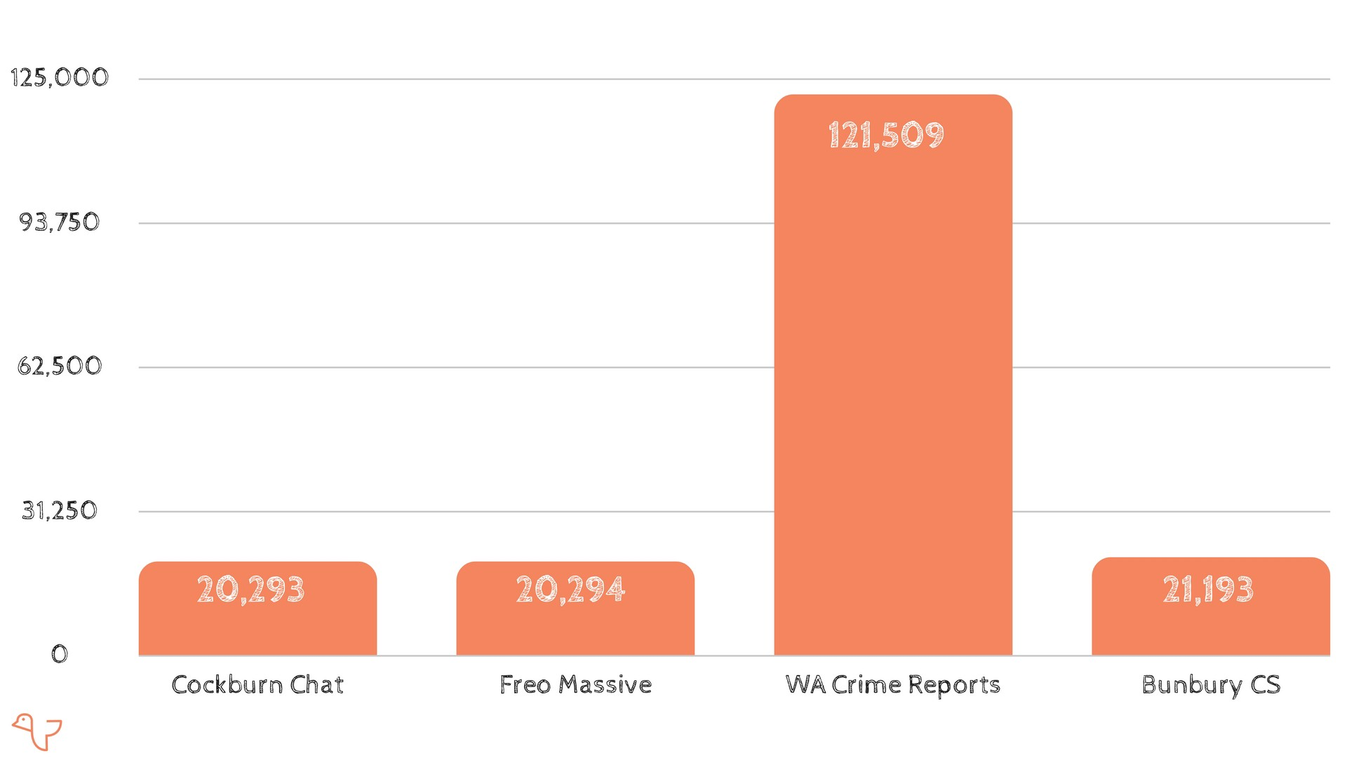 Sharing crime and suspicious activity on Facebook: The Good