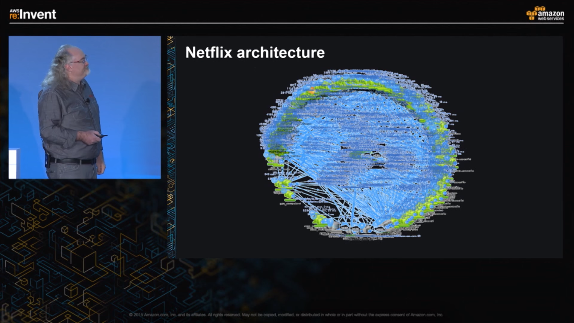 How Netflix works: the (hugely simplified) complex stuff