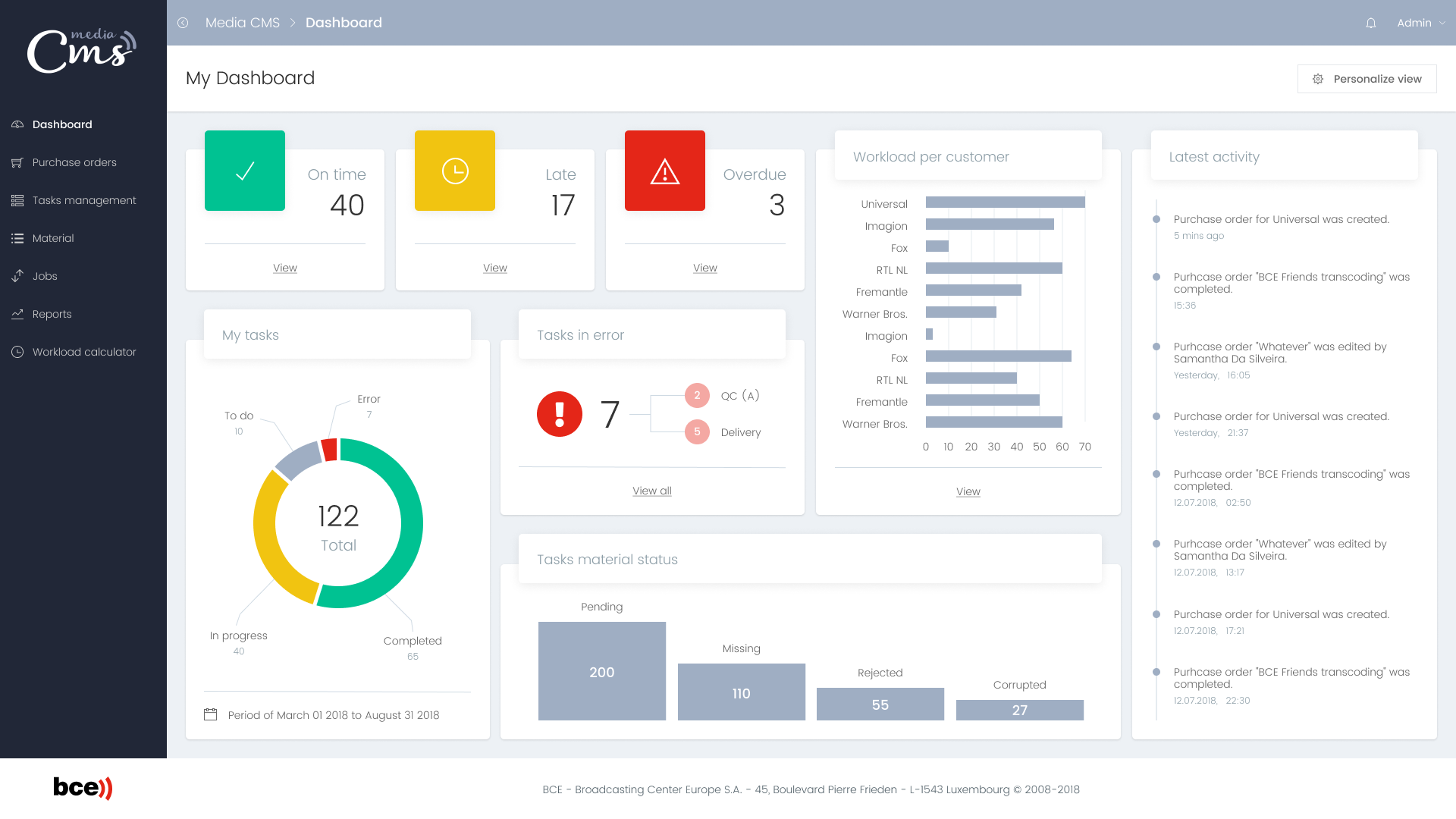 The final design for the MediaCMS—dashboard view.