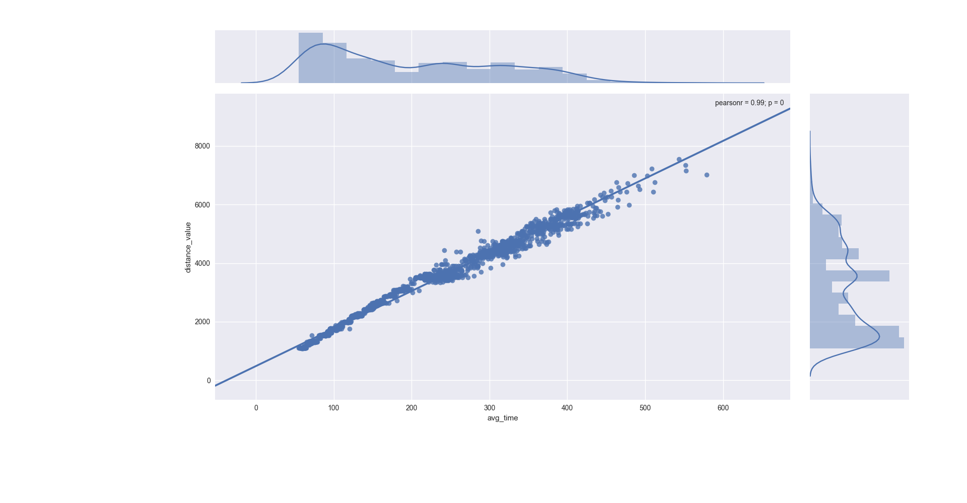 Using ML to predict Horse Race duration - Liam Pauling - Medium