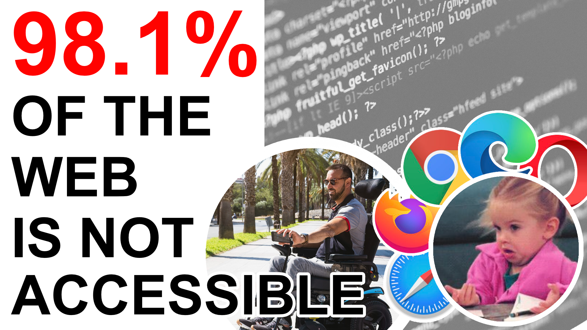A little confused girl surrounded by browser logos, a man in a wheelchair and a text claiming that 98.1% of the web is not accessible.
