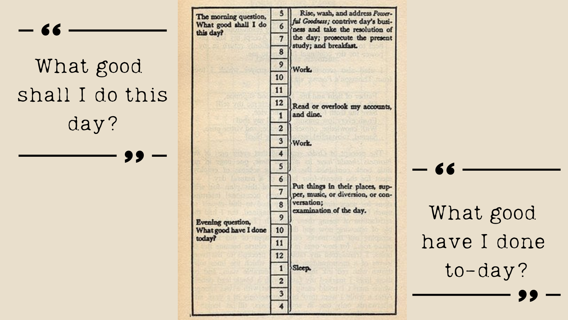 Benjamin Franklin's Daily Schedule from chapter IX of his autobiography In the Public Domain on Project Gutenberg