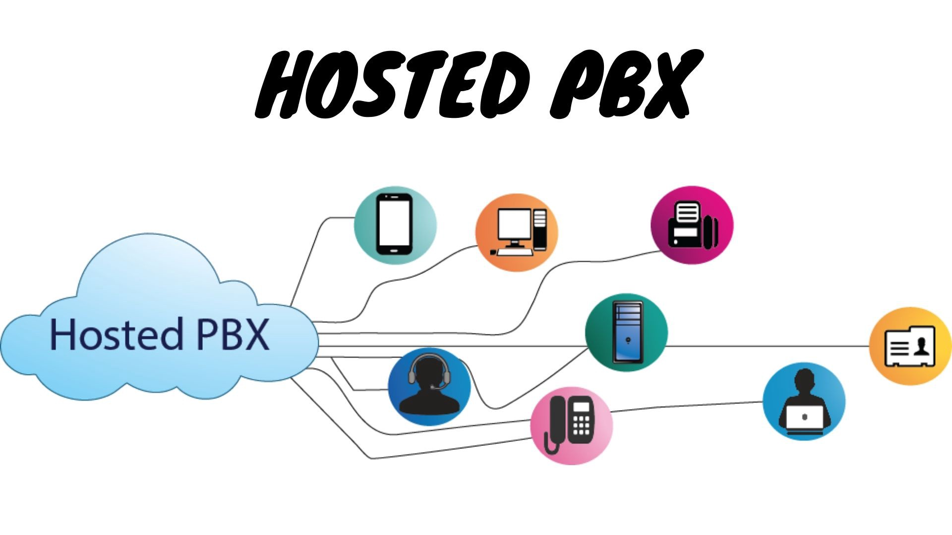 Why is Hosted PBX better than Traditional PBX for SMEs? | by Cloud  Telephony | Medium