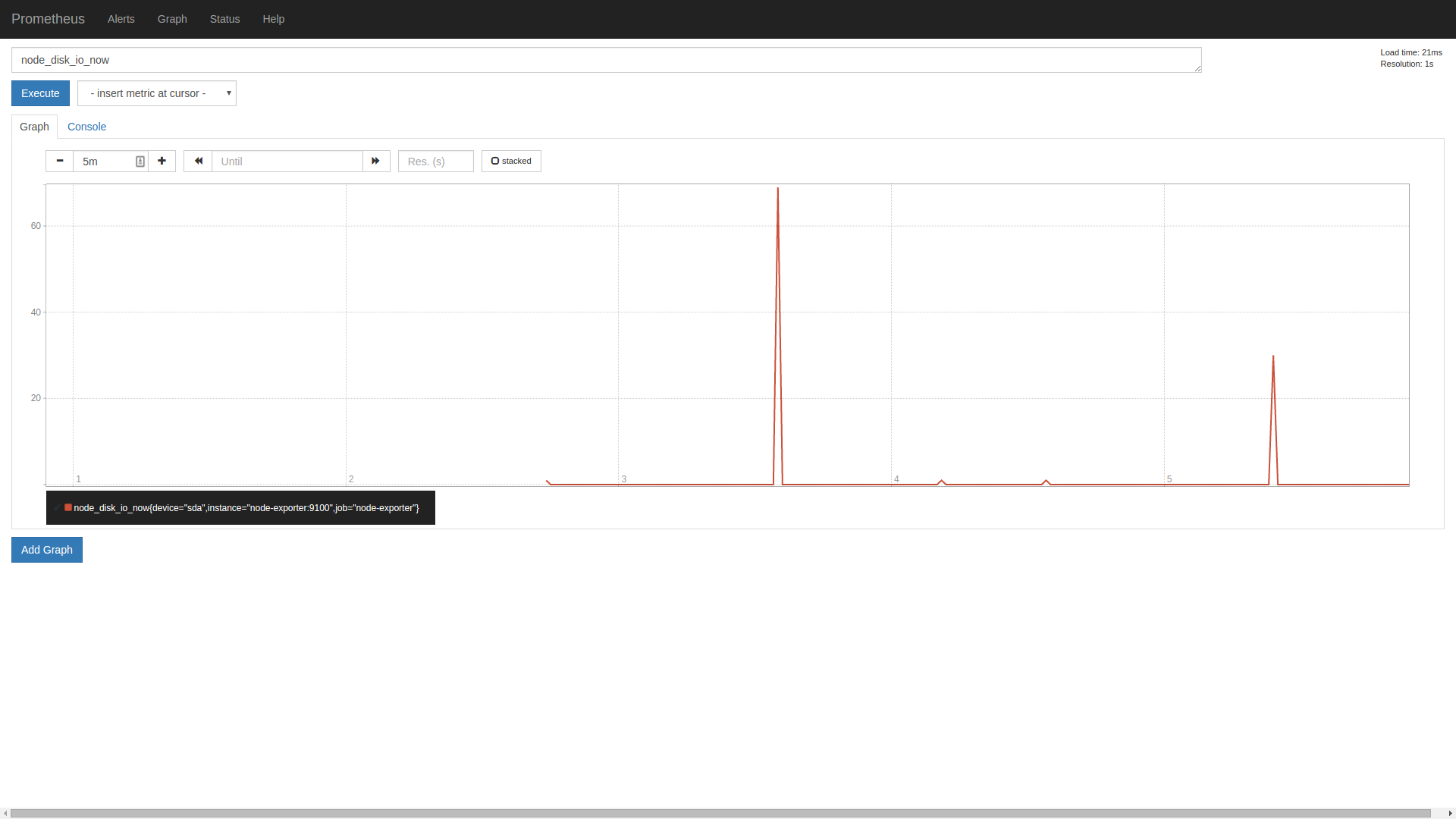 Monitoring containers with Prometheus - bawilabs