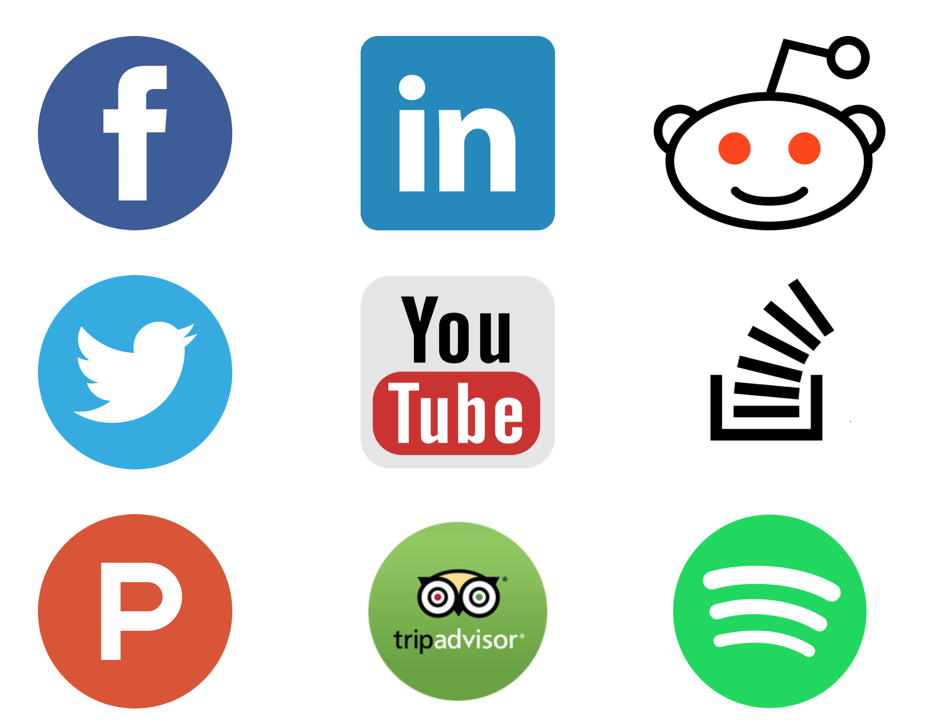 The logos of the social networks I posted my content on.