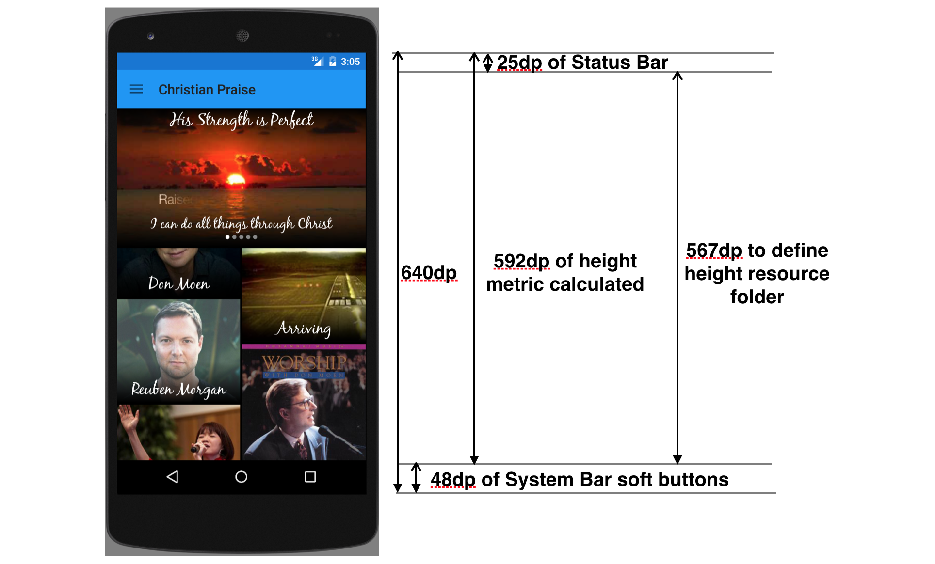 An important note when managing different screen height